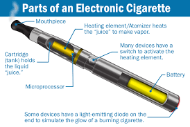What to expect from E Cigarettes in South Africa